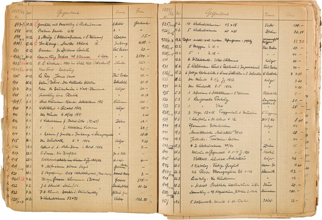 aufgeschlagenes altes Buch mit handschriftlichen Listen